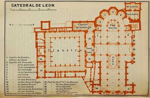 Catedral de León Planta